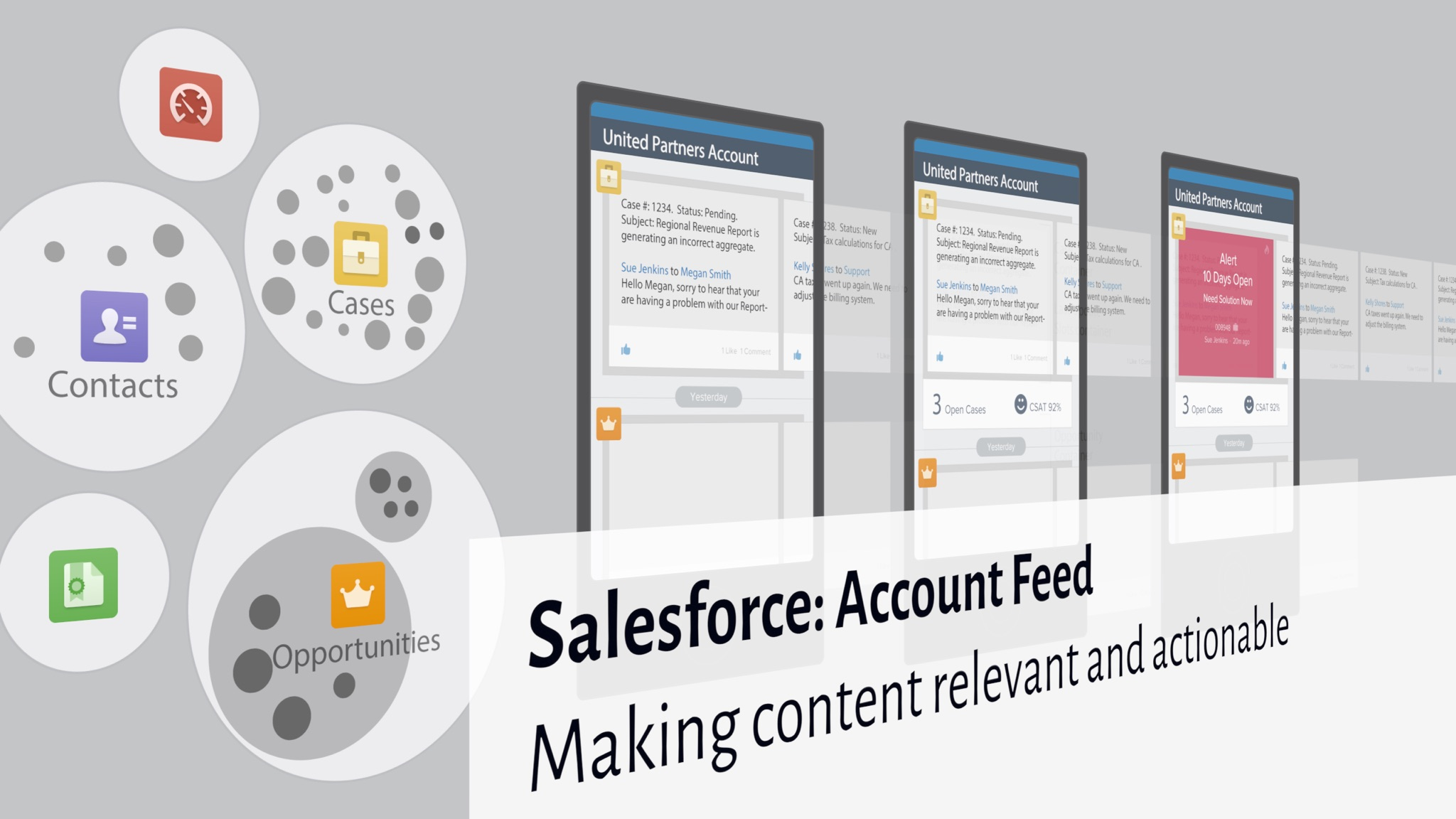 Salesforce mobile application showing the account feed design progression. The goal of the design is to make feed content relevant and actionable.